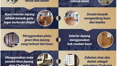 Infographic Azalea Suites Interior Jepang